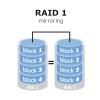 Reconstruir dispositivo RAID1 tras fallar un disco duro